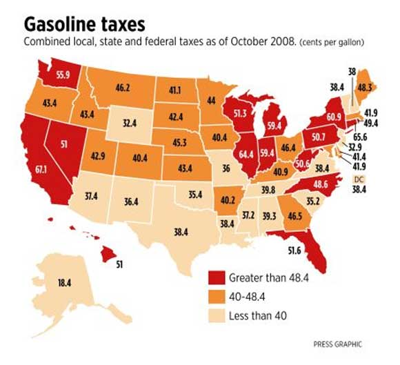 fuel tax comparison by state
