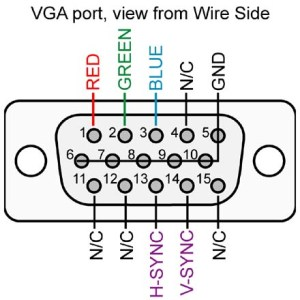 HowTo: Turn a standard Xbox 360 video cable into a VGA