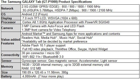 Samsung Galaxy Tab clears FCC e-Reading Hardware