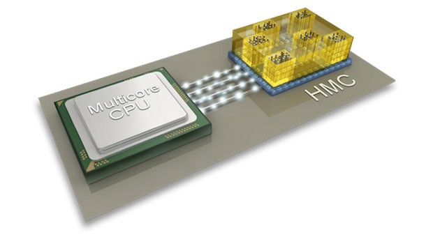 Hybrid Memory Cube receives its final spec, promises 15X the RAM bandwidth