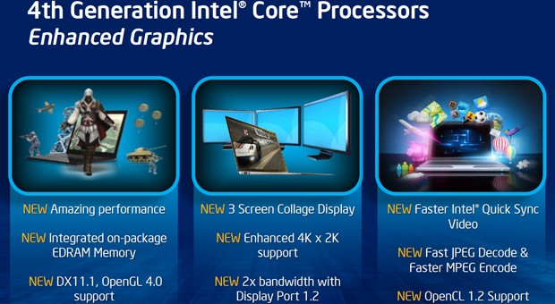 Intel details 4thgen Core's HD 5000, Iris and Iris Pro graphics up to 3X faster, 3display collage mode