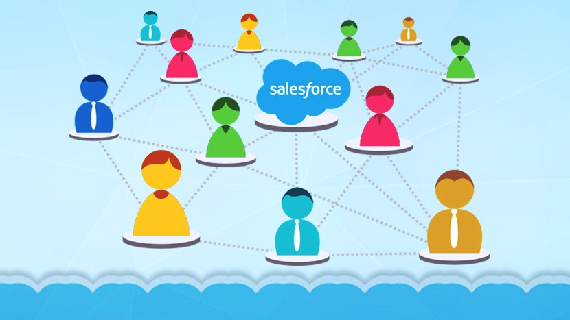 Why your Business needs Salesforce integration?