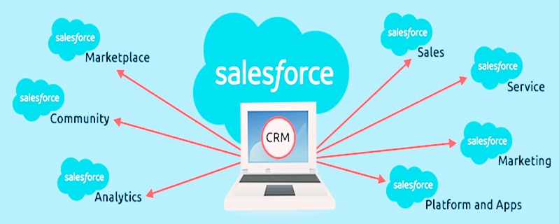 Salesforce as a CRM