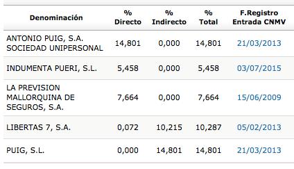 ADZ_accionistas_2014