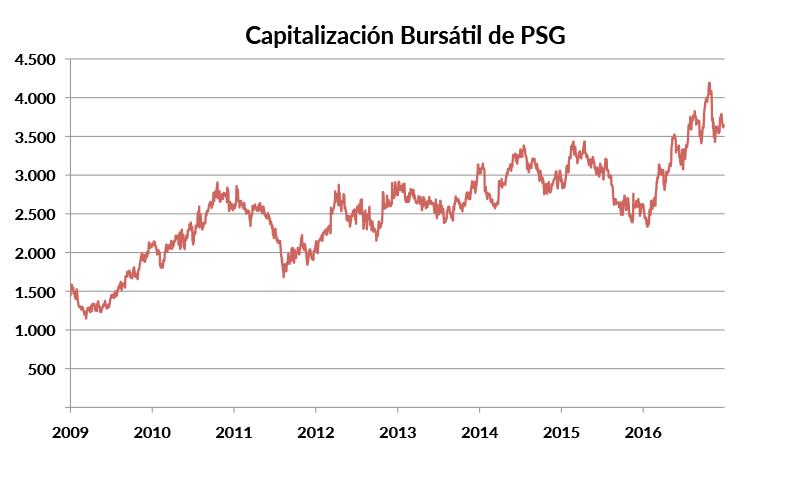 psg_capitalizacion_01
