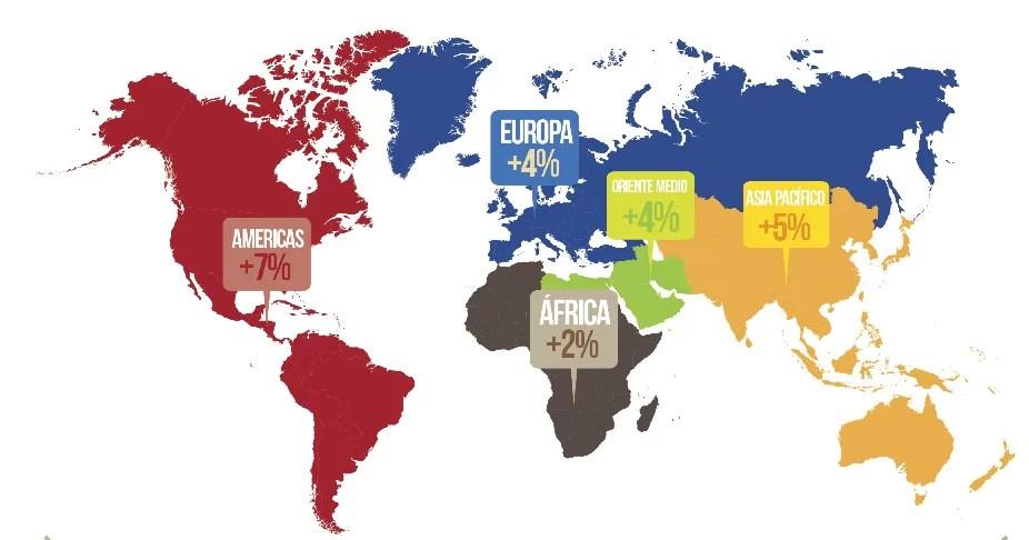 1138 millones de arribos de turistas internacionales durante 2014