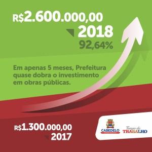 TCE revela redução de gastos da Prefeitura de Cabedelo, aumento de investimento em obras e economia de mais de R$ 4 milhões