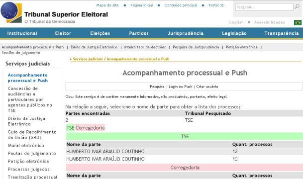 Na Justiça Eleitoral, Coutinho disputa o ranking da 'ficha suja' com 22 processos