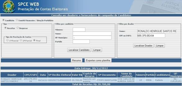 LIGAÇÕES PERIGOSAS: braço jurídico da agiotagem fez doações para prefeito de Cururupu