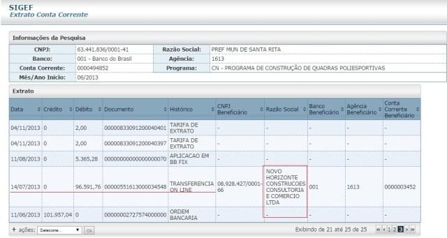 Primeiro repasse, no valor de R$ 96 mil, foi feito por transferência online no dia 14 de julho de 2013