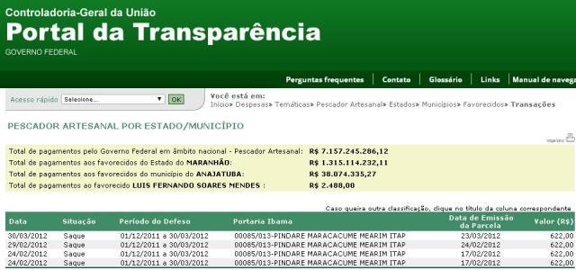 """No ano em que disputou as eleições, Fernando da Colônia, o """"Rei dos Pescadores"""" de Anajatuba, recebeu quatro parcelas do seguro-defeso que somou R$ 2.488,00"""