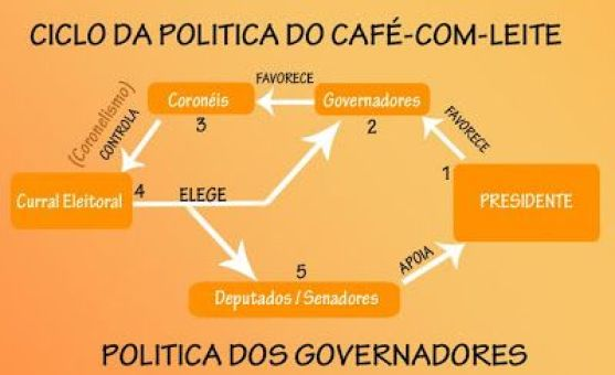 PCL A Maldita Sina de Ser Presidente do Brasil
