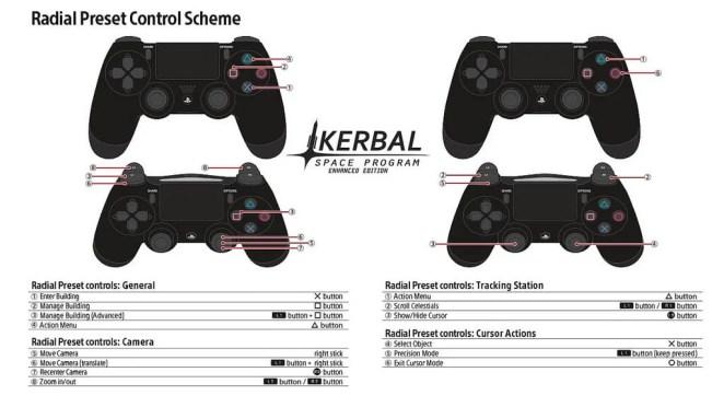 Kerbal Space Program Enhanced Edition Controls