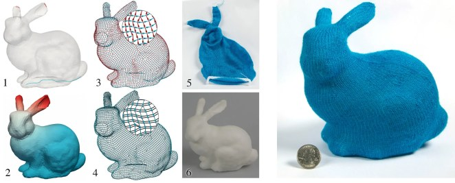 knitted replicas
