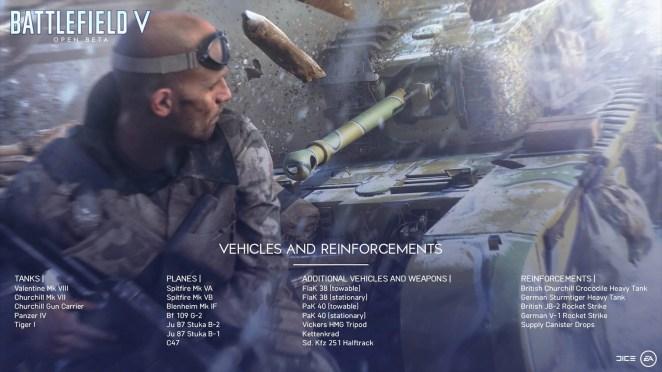 Battlefield V Beta Info Image