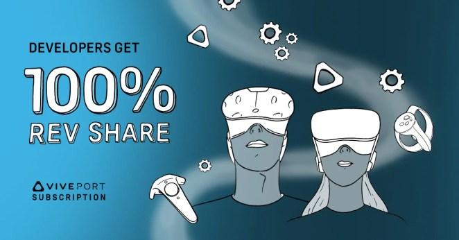 Developers get 100% revenue share in Viveport Subscription