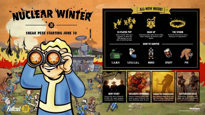 Fallout 76 - Nuclear Winter