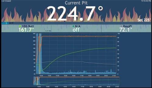 Heatermeter graph output