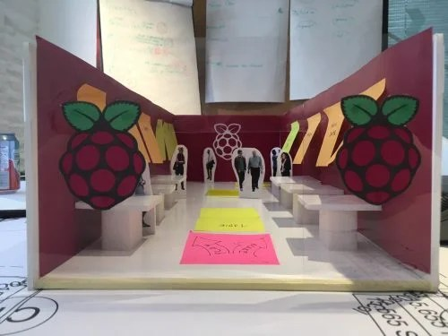 Small tabletop model of the side walls, rear walls, front windows, and floor of the Raspberry Pi Store. The model is annotated with handwritten Post-It notes in a variety of colours.