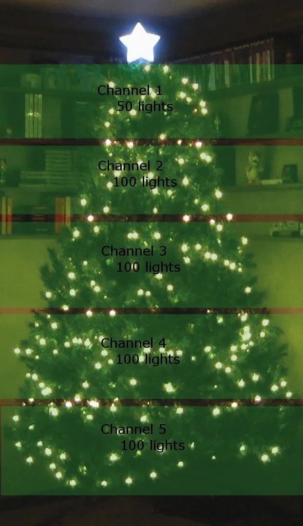 Hack your Christmas tree lights using this incredible tutorial on Instructables