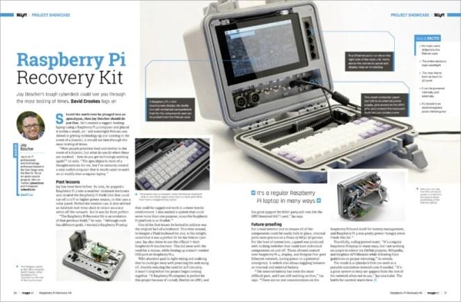 Raspberry Pi Recovery Kit