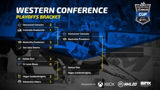 EA NHL20 CUP - WEST