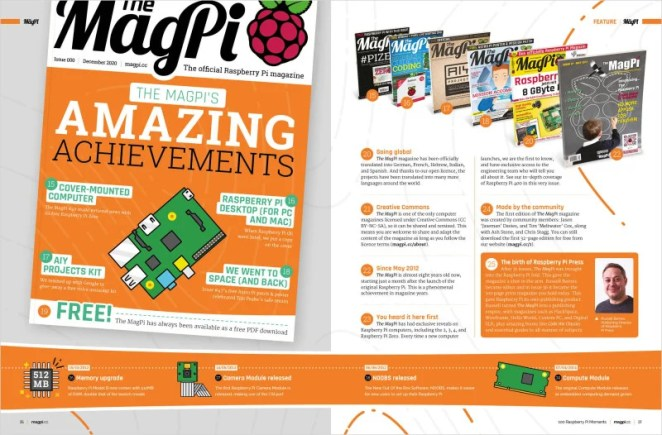 100 moments: The MagPi's amazing achievements