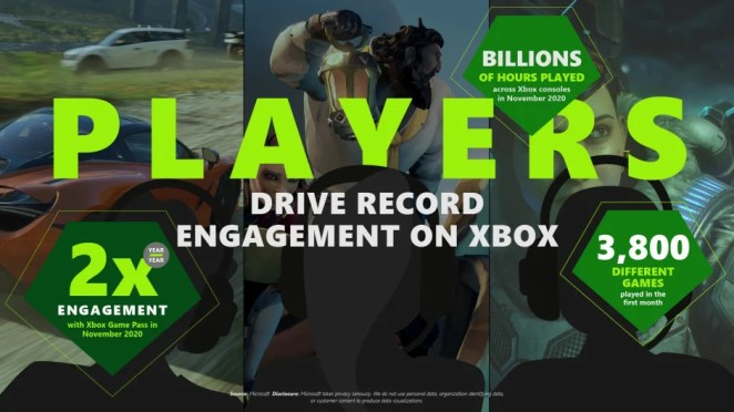Xbox Cloud Gaming Infographic