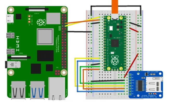 FUZIX wiring diagram