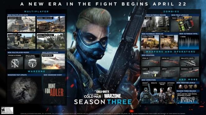 Call of Duty: Black Ops Cold War and Warzone Season Three