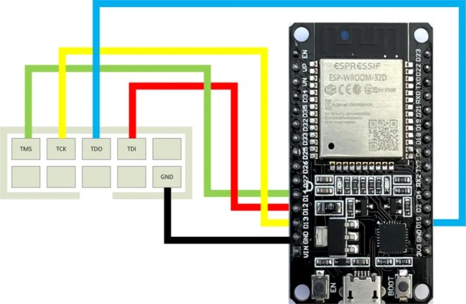 Figure 3 Wiring diagram for connecting an ESP32‑PROG (left) to a DOIT ESP32 (right)