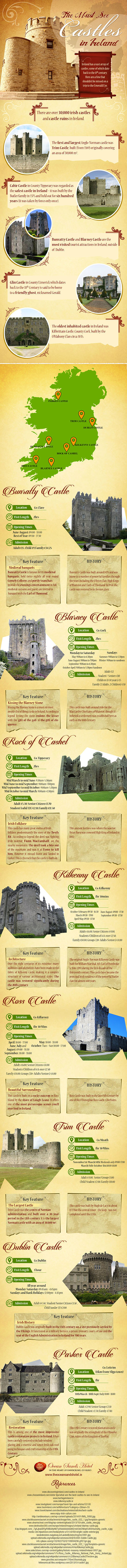 Must see castles in Ireland
