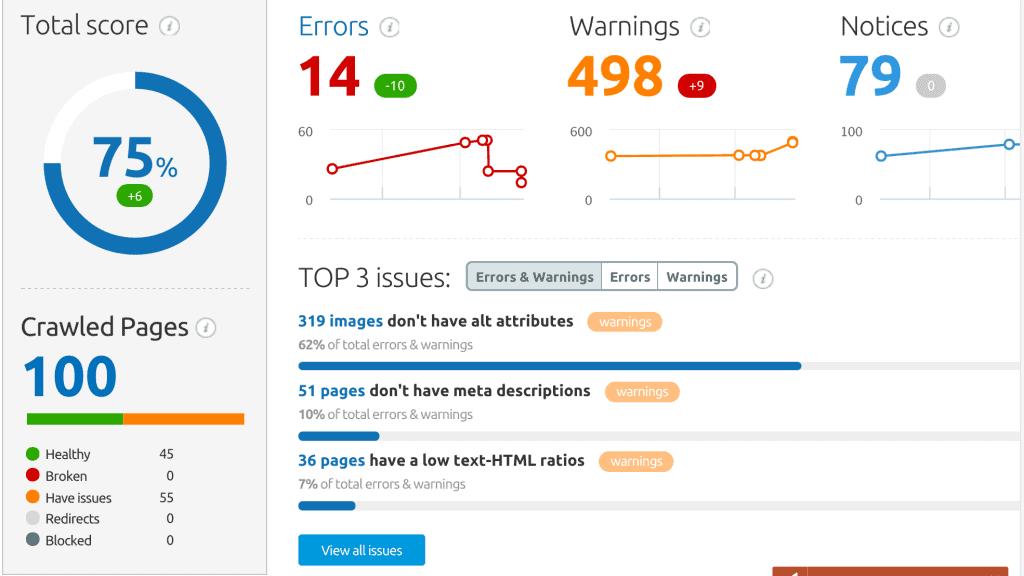 Site Audit Using SEMrush1