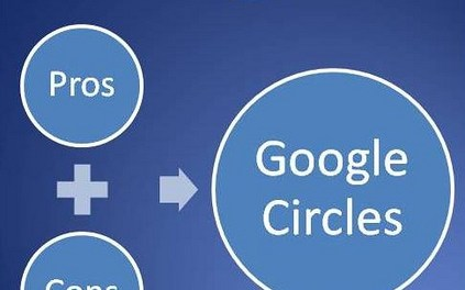 Use Google+ Effectively (2)