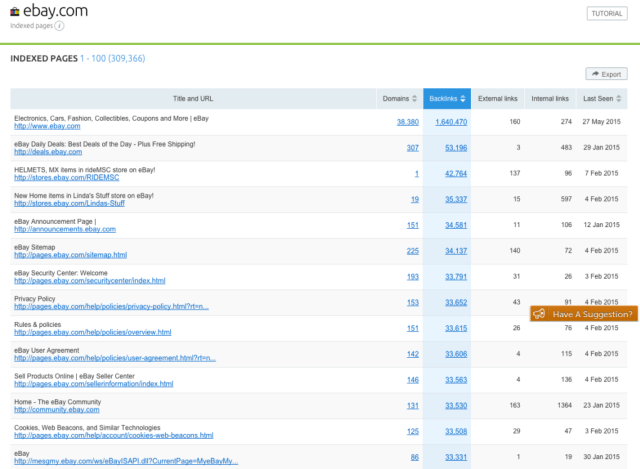 SEMrush Backlinks Indexed pages