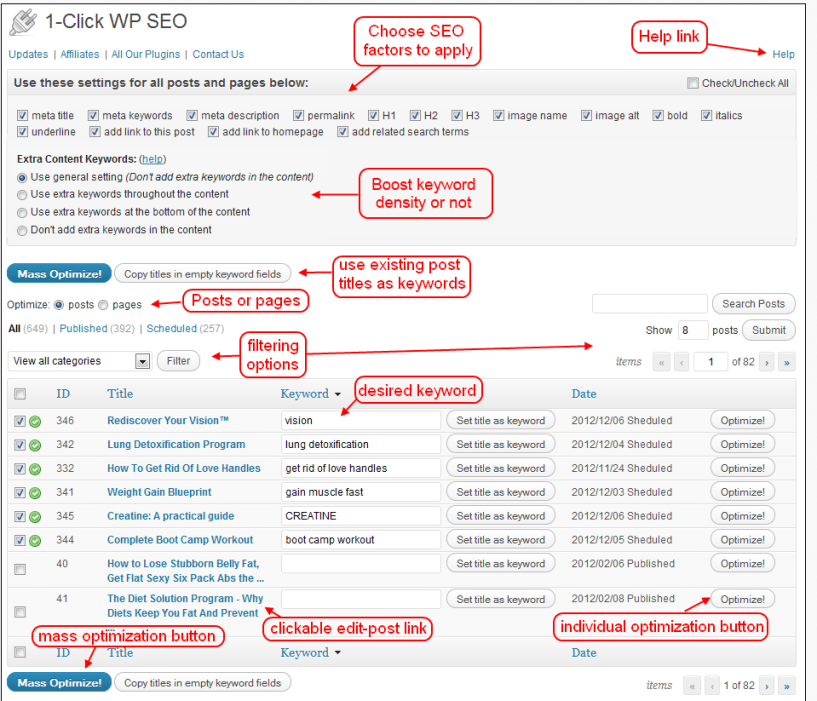 1 Click WP SEO WordPress Plugin