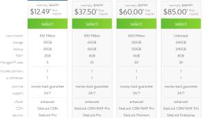 Bluehost Optimized Hosting for WordPress
