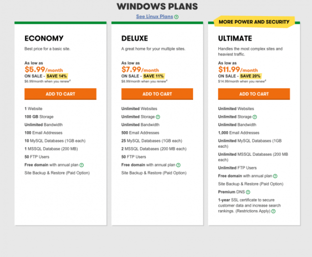 Godaddy Plesk Hosting Windows plans - GoDaddy Domain Coupon Code