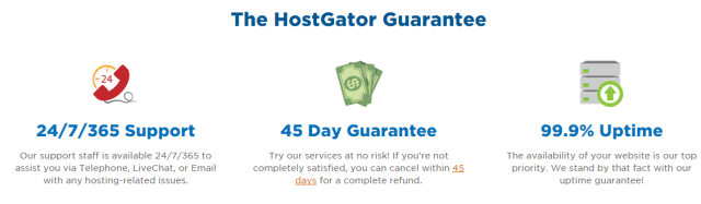 HostGator Support India