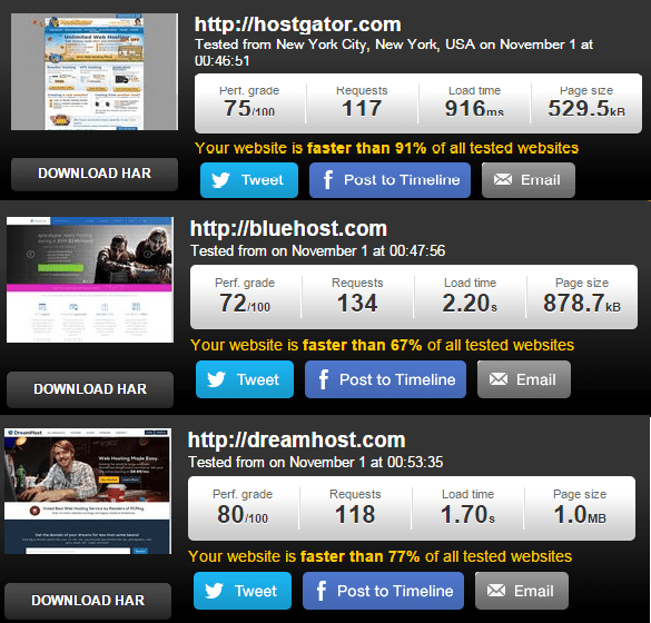 hostgator-vs-bluehost-vs-dreamhost-speed-test
