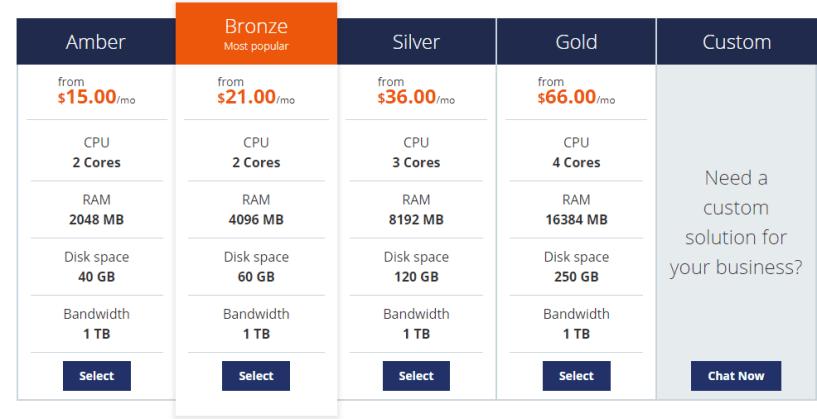 host1 plus coupon codes- virtuozzo pricing