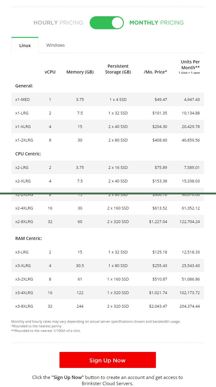 Brinkster Cloud Servers Pricing