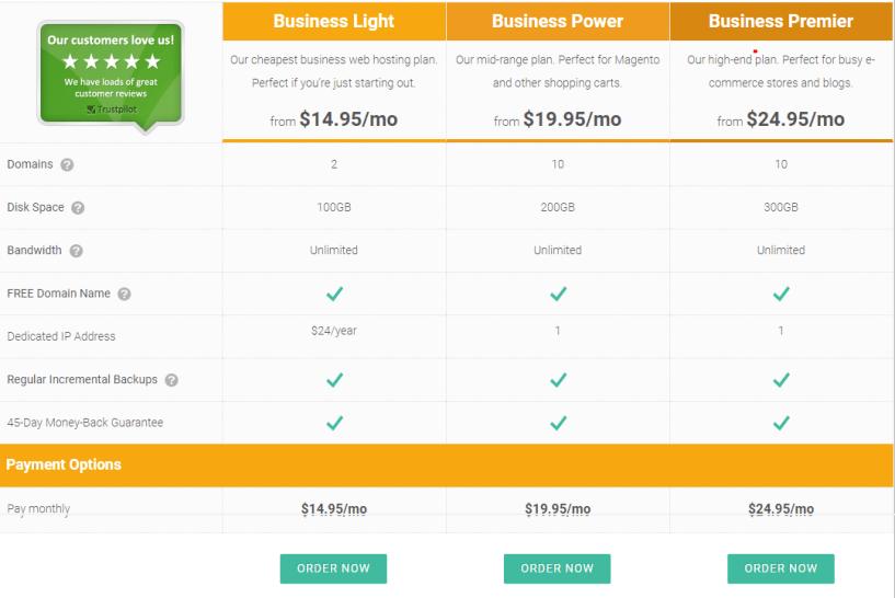 webhostingbuzz- ecommerce