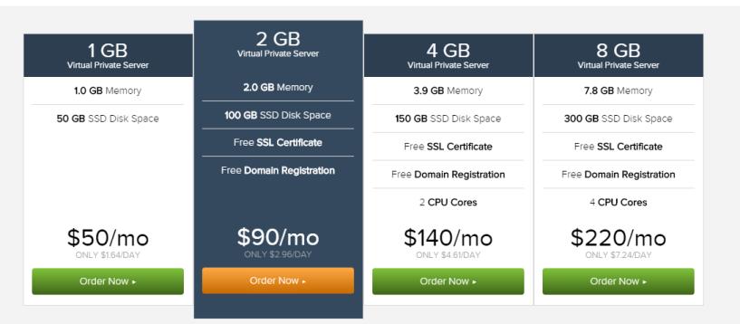 Liquidweb VPS Hosting price - LiquidWeb Discount Promo Code