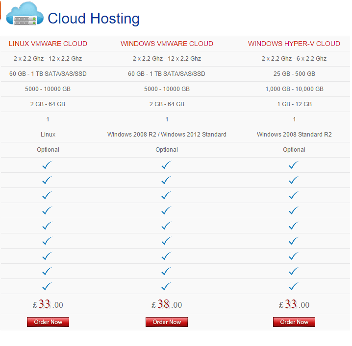 Web Hosting UK Cloud Hosting -Web Hosting Coupon Code