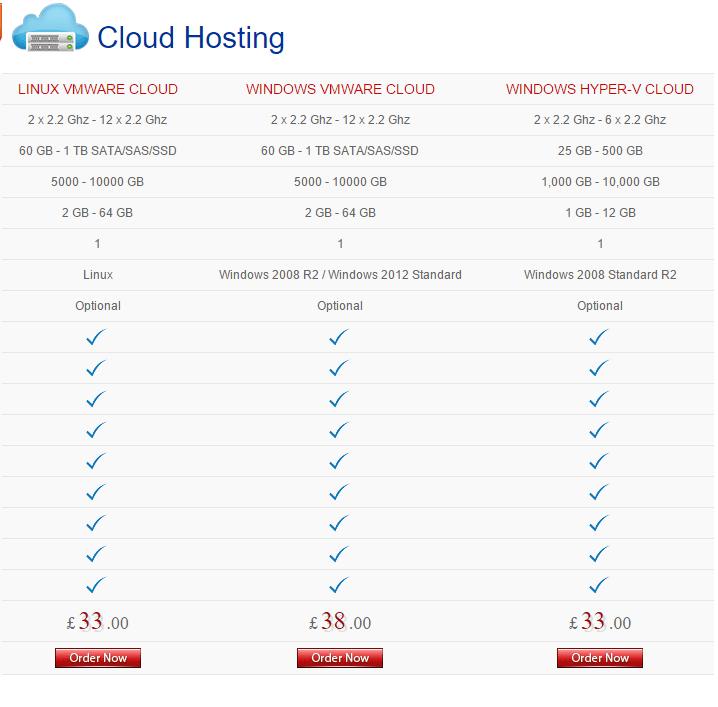 Web Hosting UK Cloud Hosting -Web Hosting Coupon Code