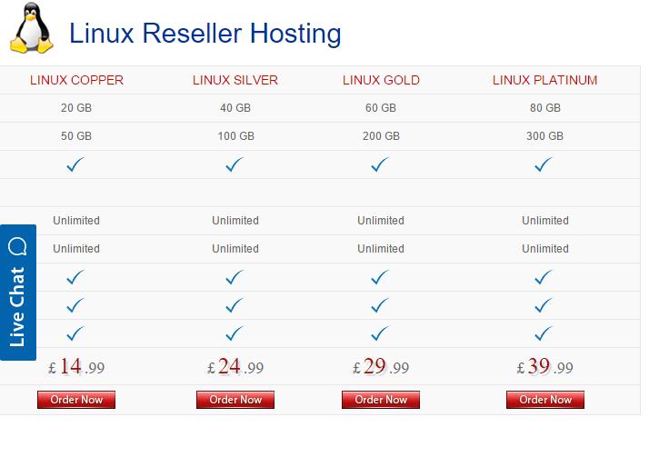 Web Hosting UK Reseller Hosting - Web Hosting Promo Code