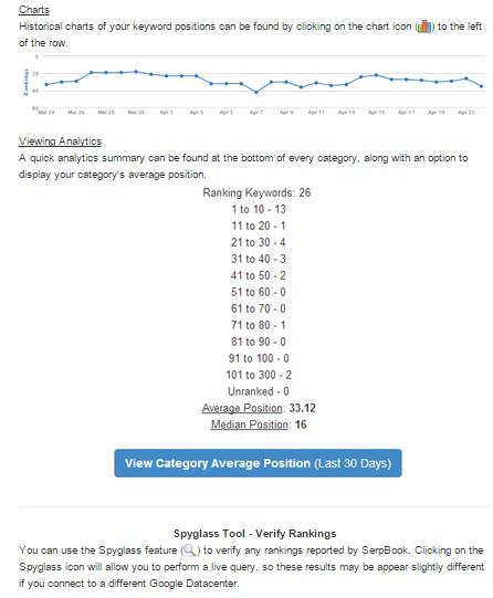 serpbook review ranking