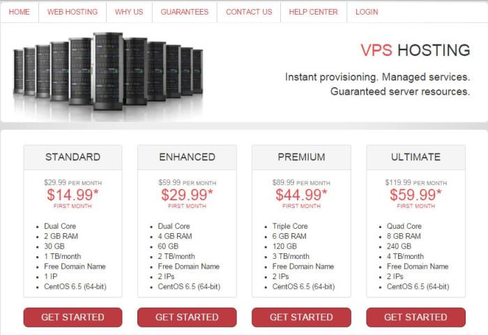 JustHost review VPS hosting