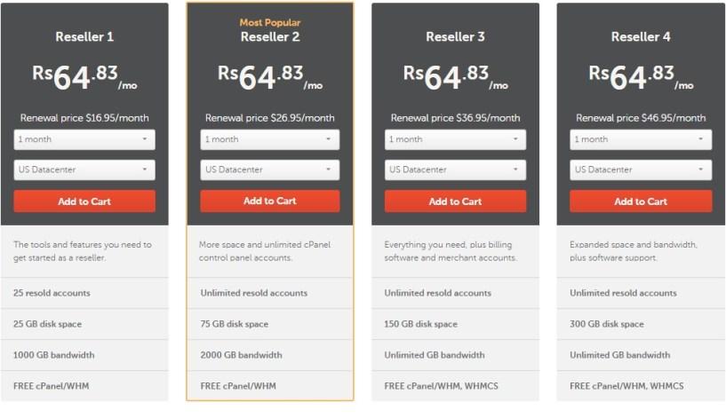 Namecheap review reseller hosting